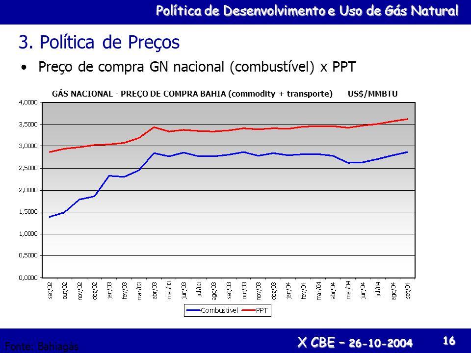 3. Política de Preços Preço de compra GN nacional (combustível) x PPT