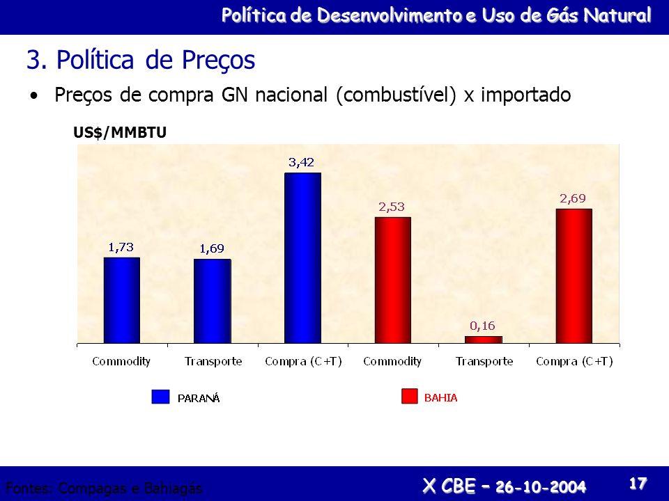 3. Política de Preços Preços de compra GN nacional (combustível) x importado.