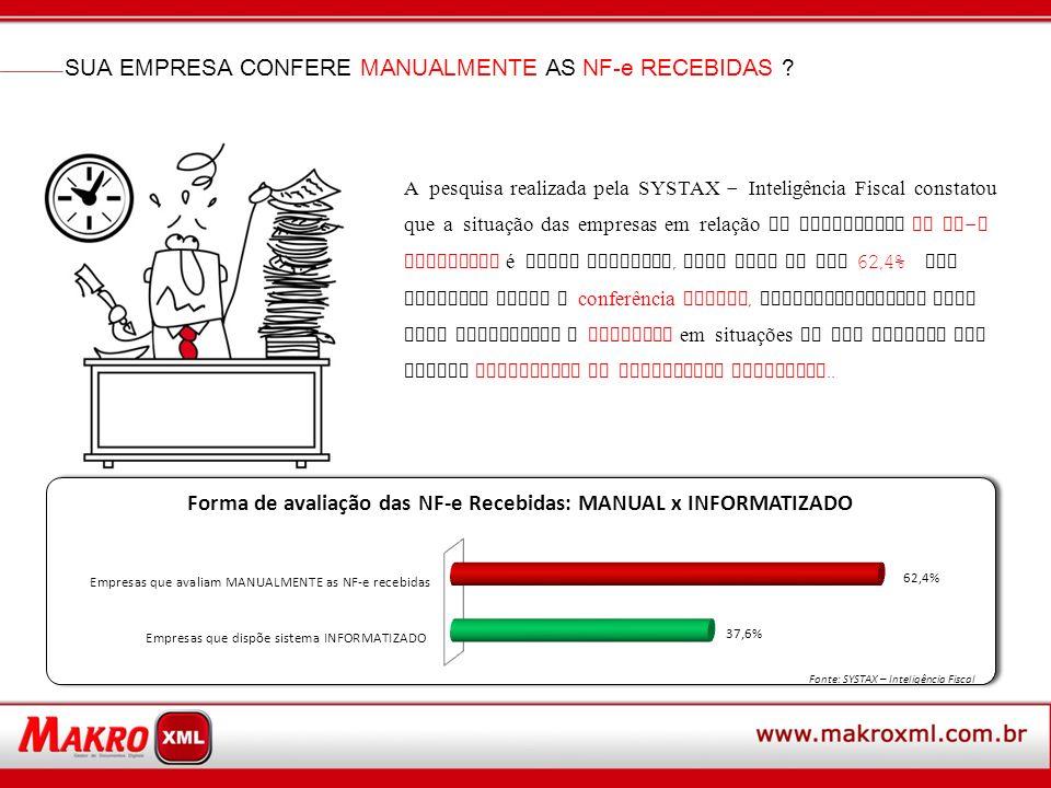 SUA EMPRESA CONFERE MANUALMENTE AS NF-e RECEBIDAS