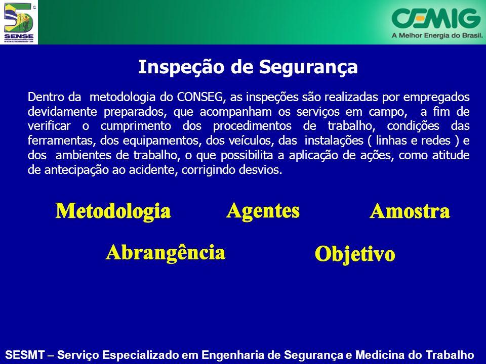 Metodologia Objetivo Abrangência Agentes Amostra Metodologia