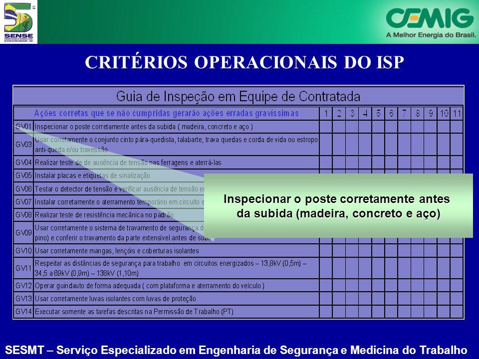 CRITÉRIOS OPERACIONAIS DO ISP