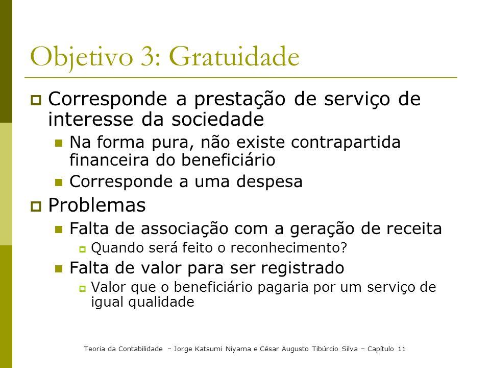 Objetivo 3: Gratuidade Corresponde a prestação de serviço de interesse da sociedade.