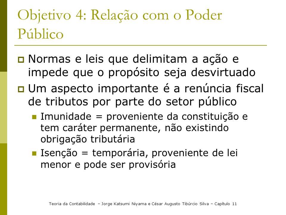 Objetivo 4: Relação com o Poder Público