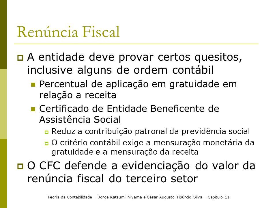 Renúncia Fiscal A entidade deve provar certos quesitos, inclusive alguns de ordem contábil.