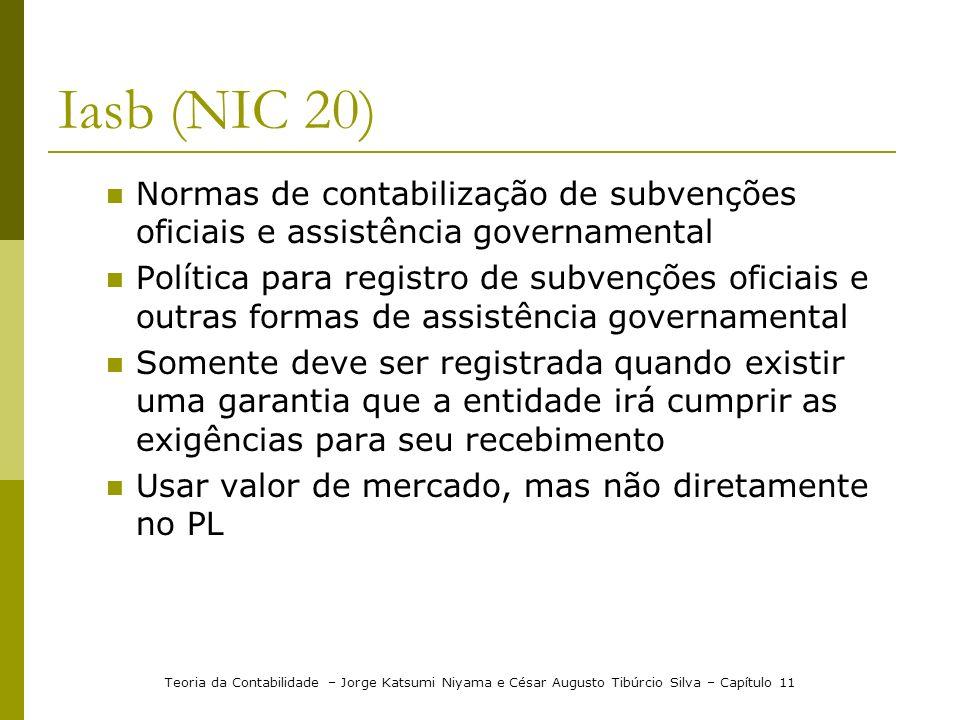 Iasb (NIC 20) Normas de contabilização de subvenções oficiais e assistência governamental.