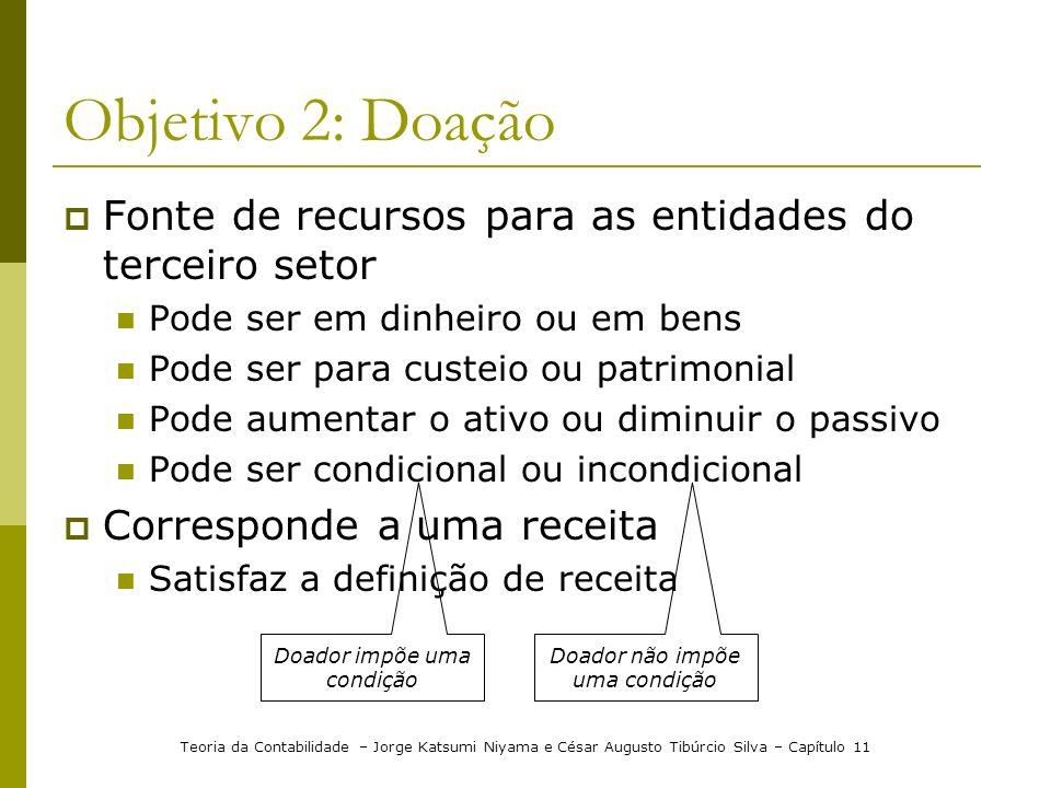 Objetivo 2: Doação Fonte de recursos para as entidades do terceiro setor. Pode ser em dinheiro ou em bens.