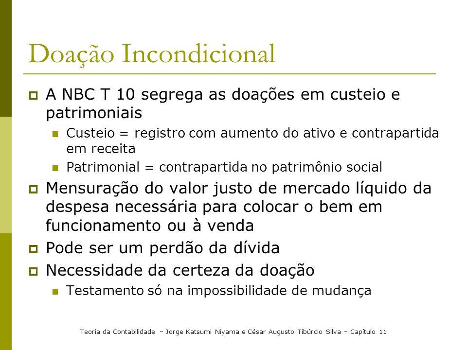 Doação Incondicional A NBC T 10 segrega as doações em custeio e patrimoniais. Custeio = registro com aumento do ativo e contrapartida em receita.