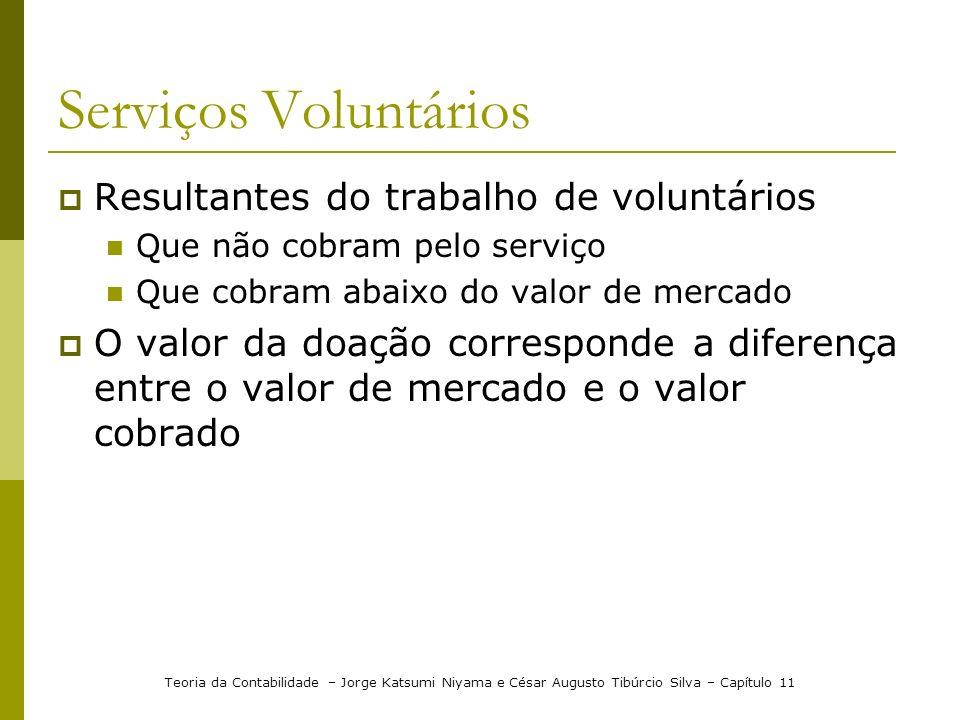 Serviços Voluntários Resultantes do trabalho de voluntários