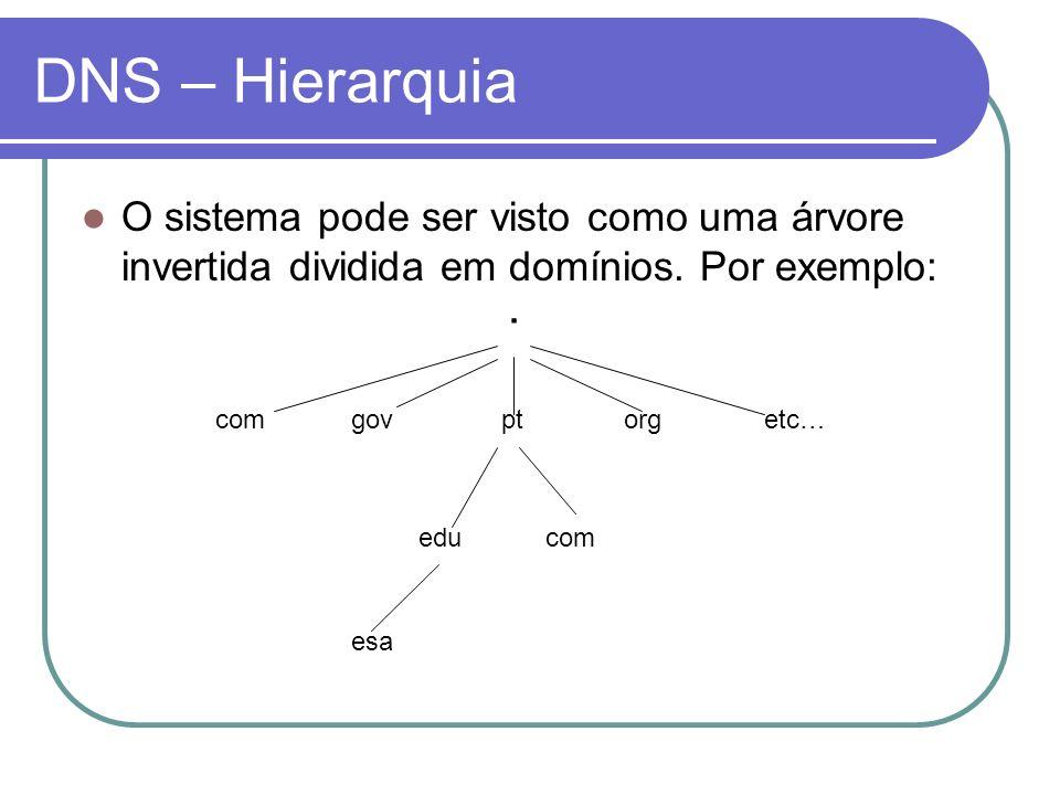 DNS – Hierarquia O sistema pode ser visto como uma árvore invertida dividida em domínios. Por exemplo: