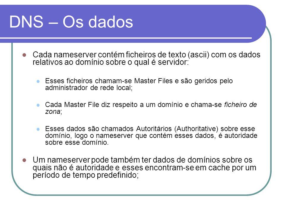 DNS – Os dados Cada nameserver contém ficheiros de texto (ascii) com os dados relativos ao domínio sobre o qual é servidor: