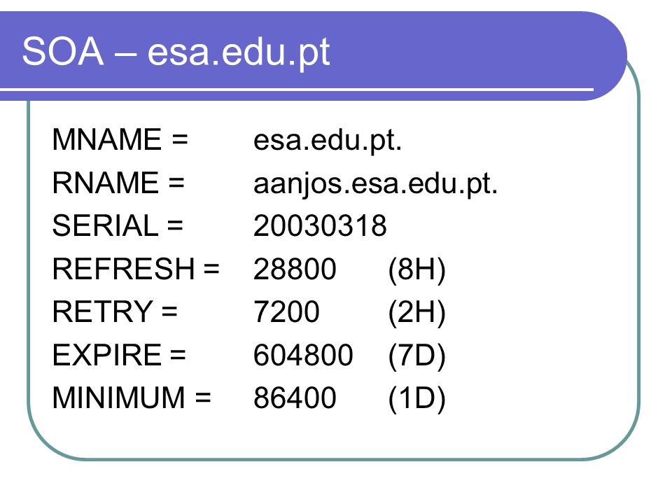 SOA – esa.edu.pt MNAME = esa.edu.pt. RNAME = aanjos.esa.edu.pt.