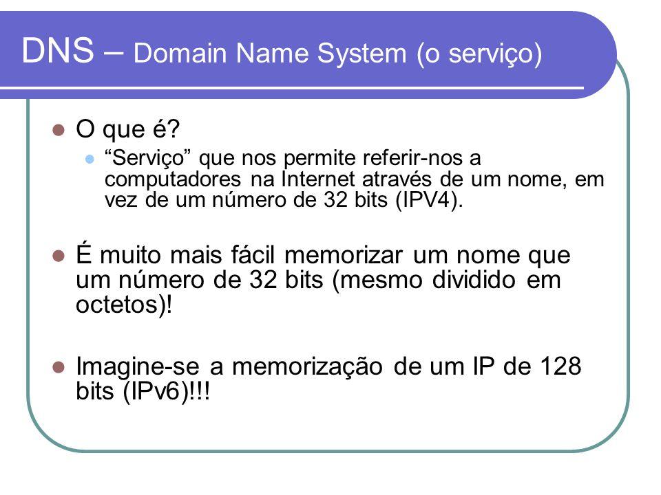 DNS – Domain Name System (o serviço)