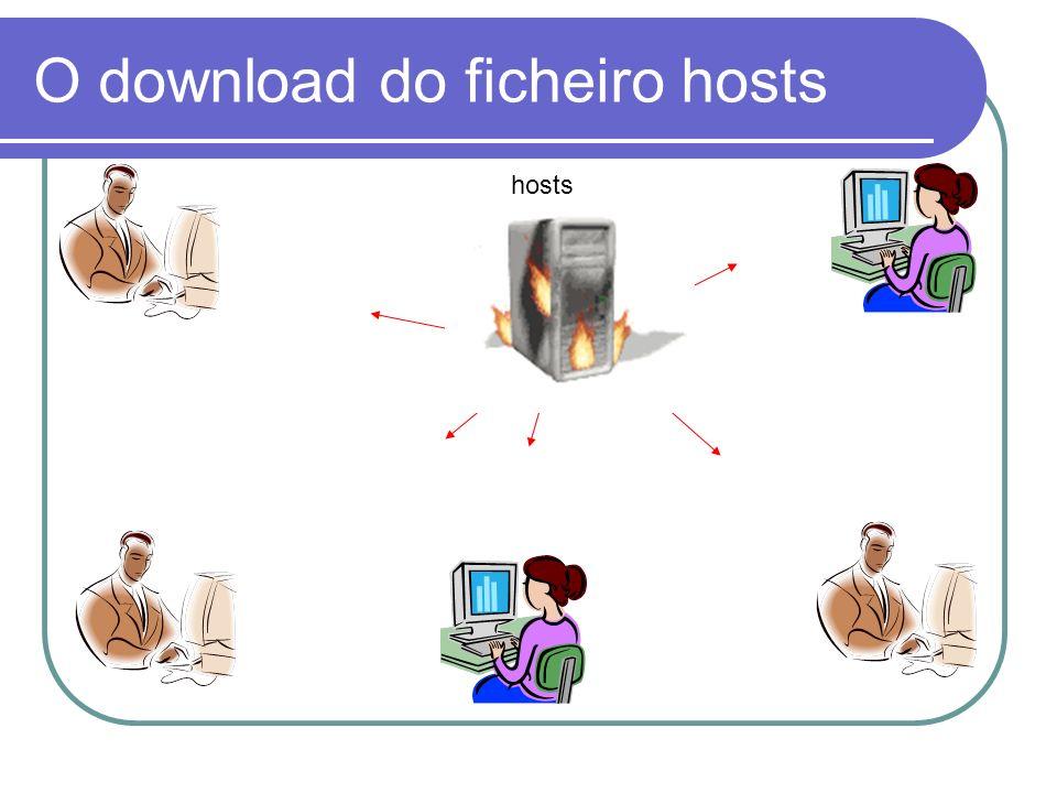 O download do ficheiro hosts