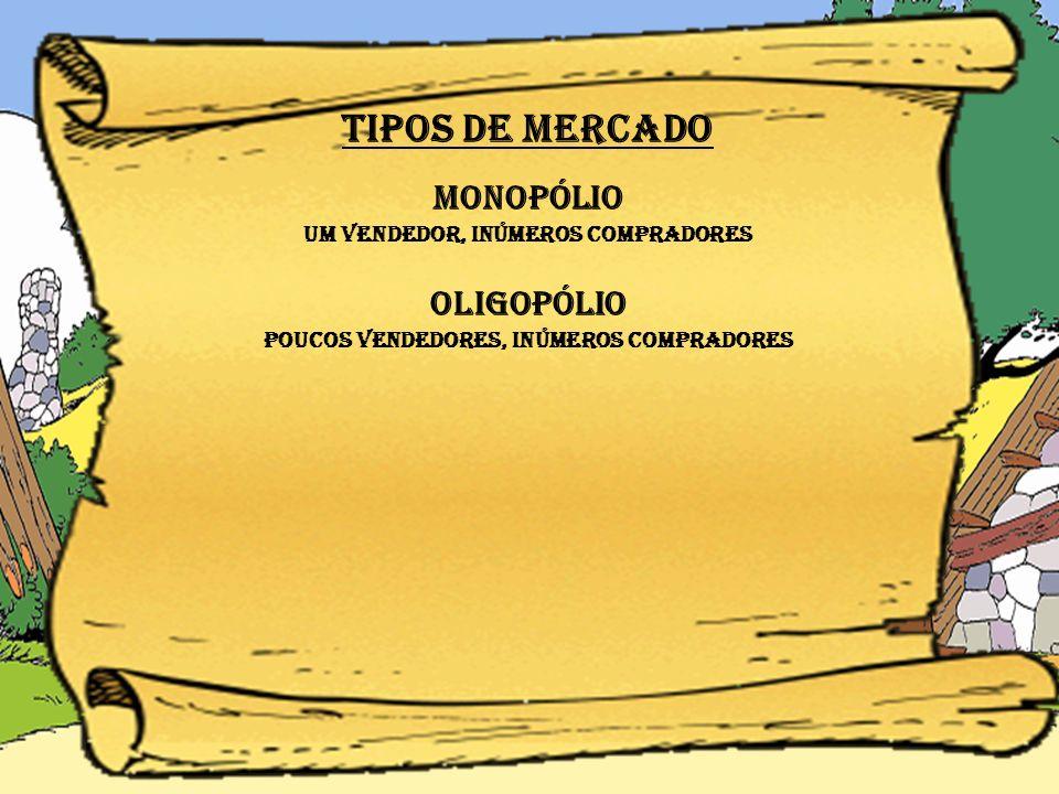 Tipos de MERCADO MONOPÓLIO OLIGOPÓLIO