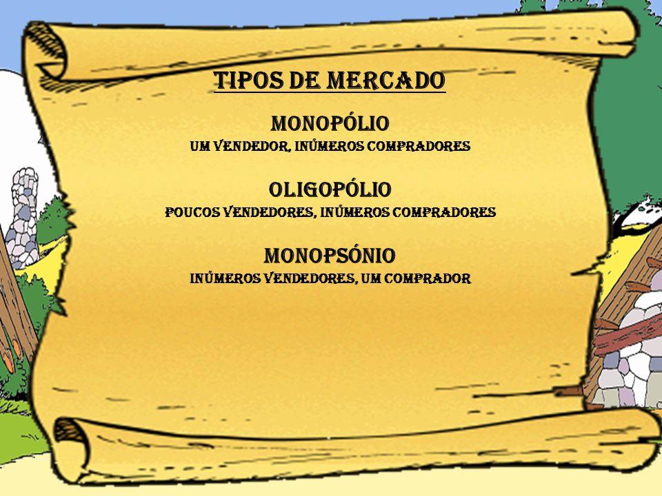 Tipos de MERCADO MONOPÓLIO OLIGOPÓLIO MONOPSÓNIO
