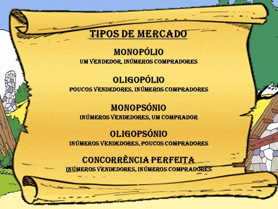 Tipos de MERCADO MONOPÓLIO OLIGOPÓLIO MONOPSÓNIO OLIGOPSÓNIO