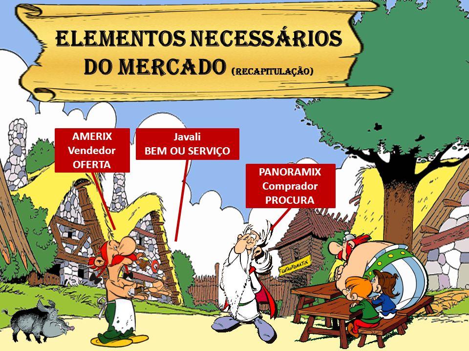 ELEMENTOS NECESSÁRIOS DO MERCADO (recapitulação)