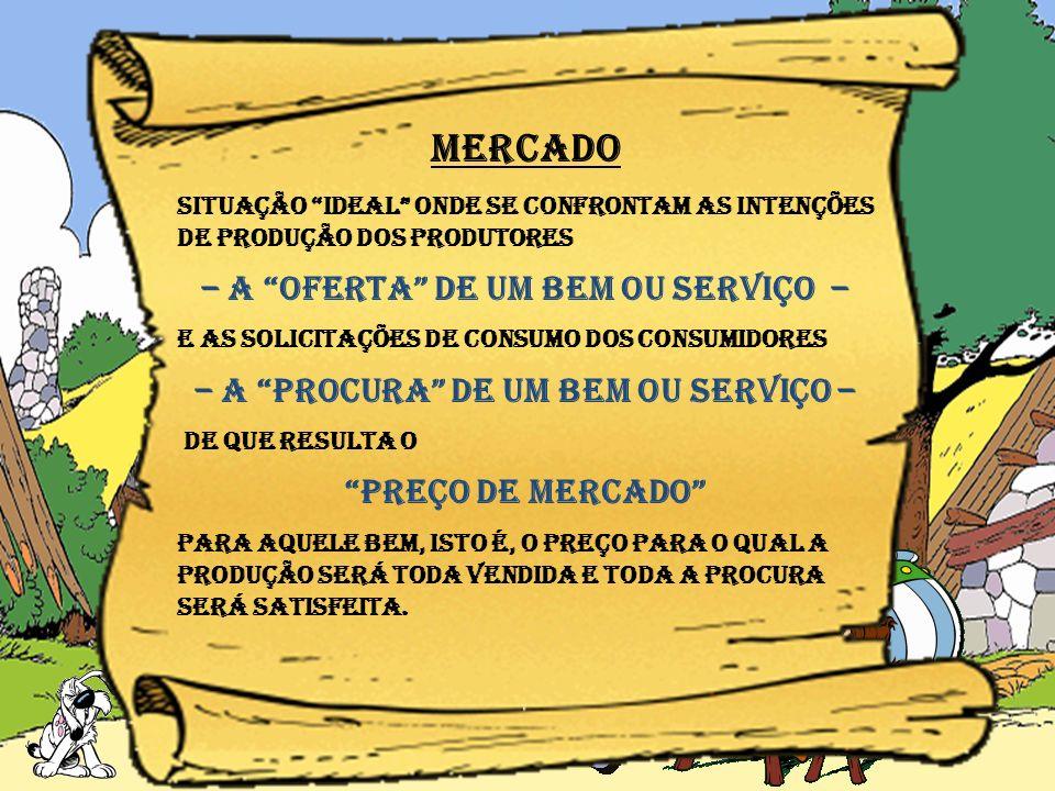 MERCADO – a oferta de um bem ou serviço –
