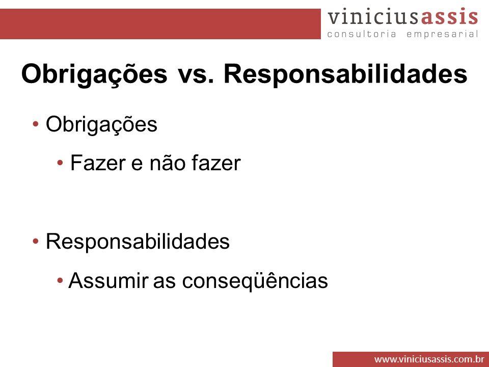 Obrigações vs. Responsabilidades