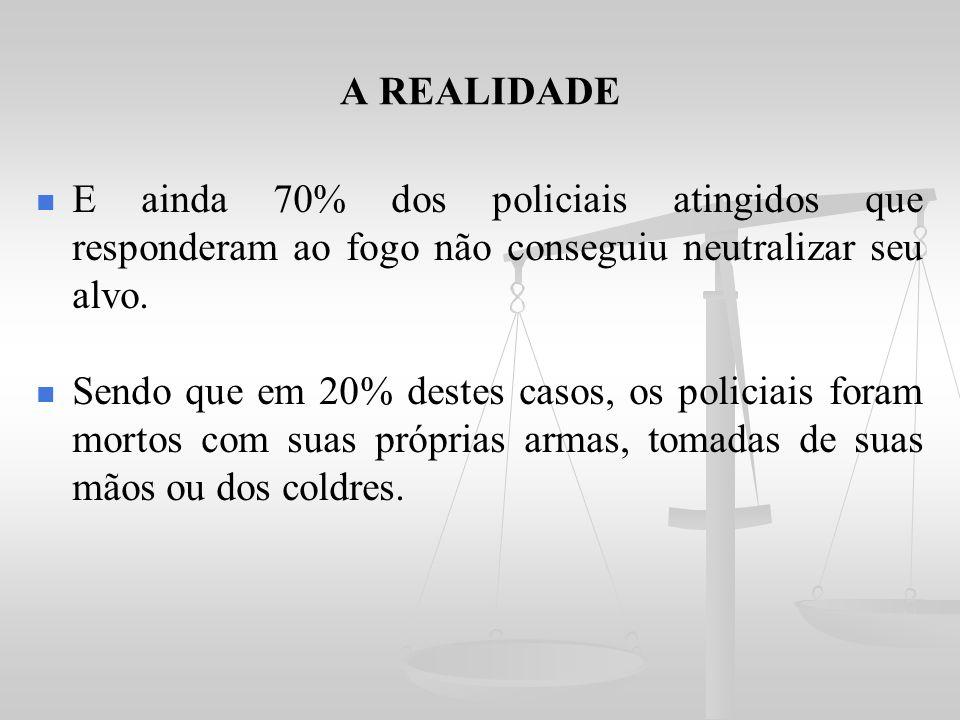 A REALIDADE E ainda 70% dos policiais atingidos que responderam ao fogo não conseguiu neutralizar seu alvo.