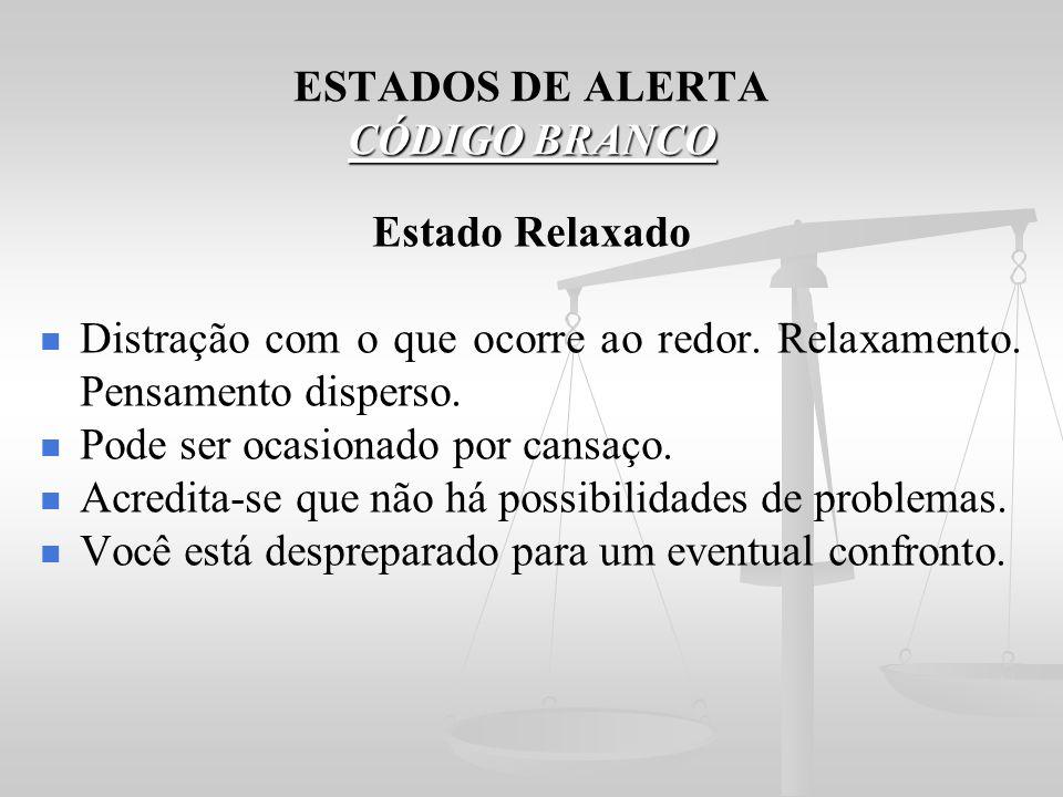 ESTADOS DE ALERTA CÓDIGO BRANCO