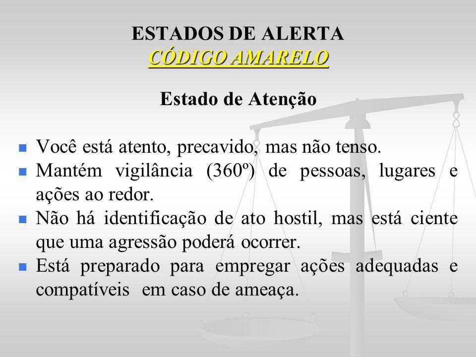 ESTADOS DE ALERTA CÓDIGO AMARELO