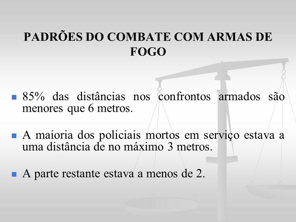 PADRÕES DO COMBATE COM ARMAS DE FOGO