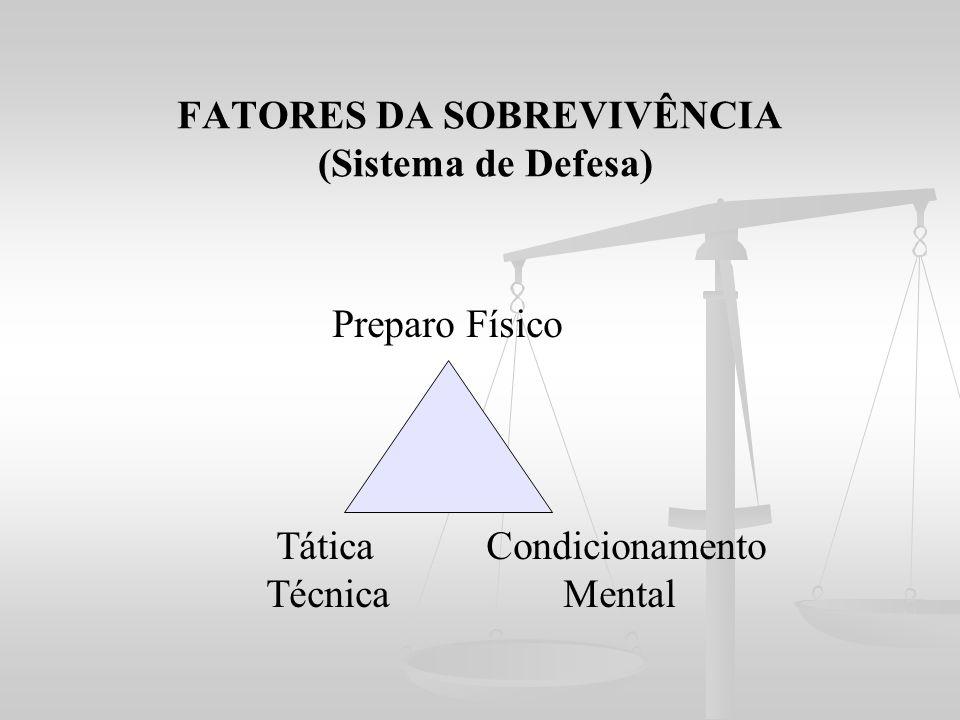 FATORES DA SOBREVIVÊNCIA (Sistema de Defesa)