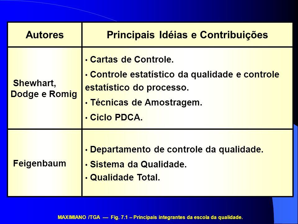 Principais Idéias e Contribuições