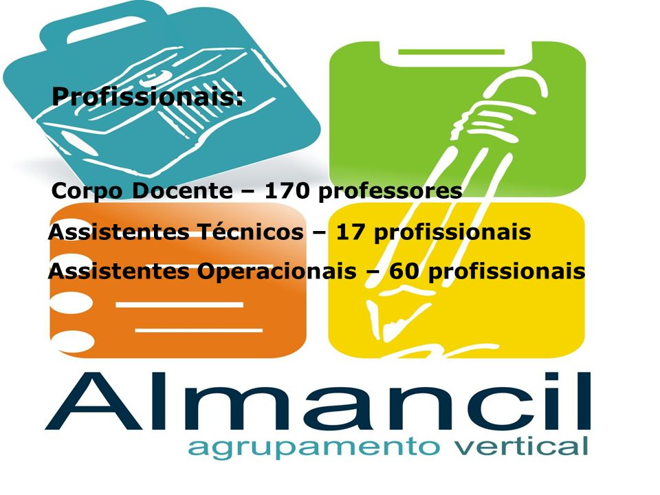 Profissionais: Corpo Docente – 170 professores Assistentes Técnicos – 17 profissionais Assistentes Operacionais – 60 profissionais