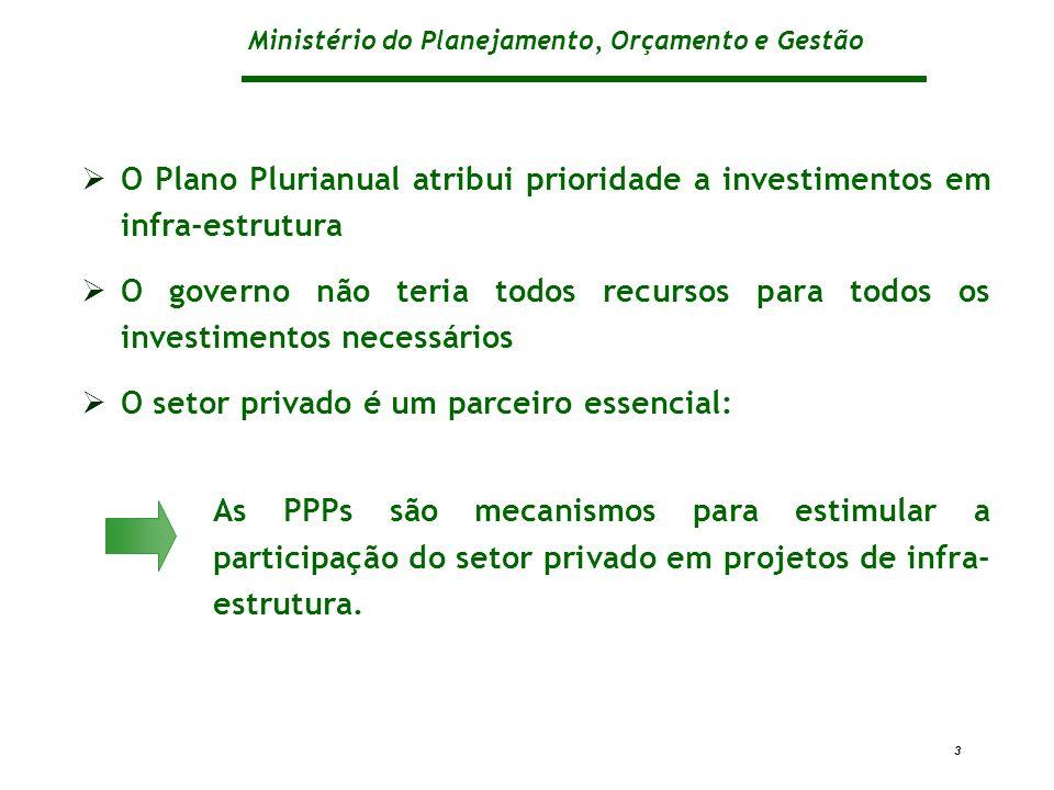 O Plano Plurianual atribui prioridade a investimentos em infra-estrutura