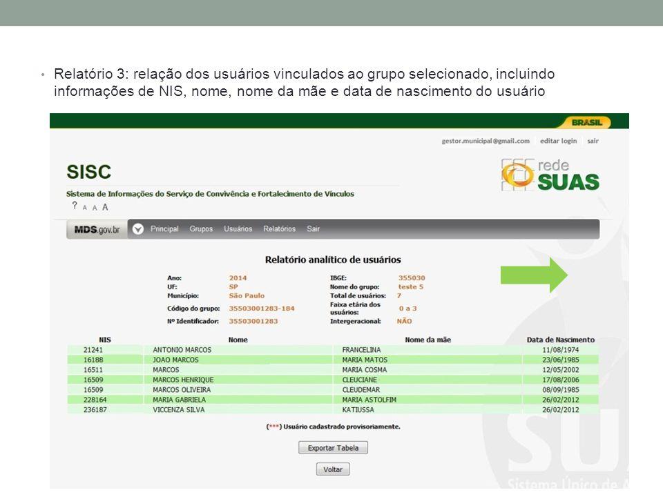 Relatório 3: relação dos usuários vinculados ao grupo selecionado, incluindo informações de NIS, nome, nome da mãe e data de nascimento do usuário