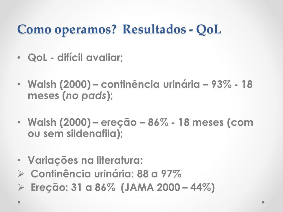 Como operamos Resultados - QoL