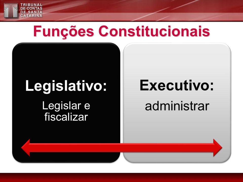 Funções Constitucionais