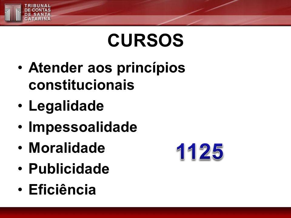 1125 CURSOS Atender aos princípios constitucionais Legalidade