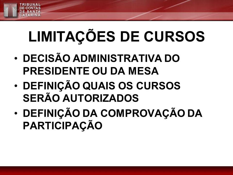 LIMITAÇÕES DE CURSOS DECISÃO ADMINISTRATIVA DO PRESIDENTE OU DA MESA