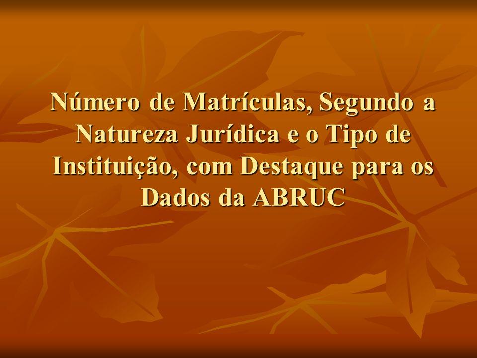 Número de Matrículas, Segundo a Natureza Jurídica e o Tipo de Instituição, com Destaque para os Dados da ABRUC