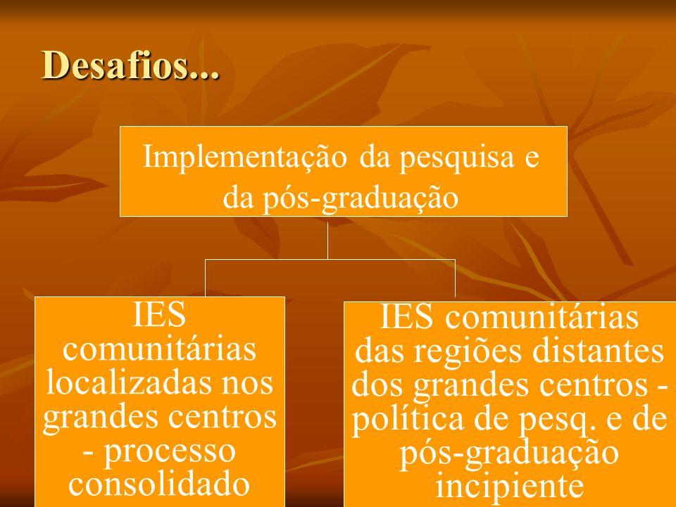 Implementação da pesquisa e da pós-graduação