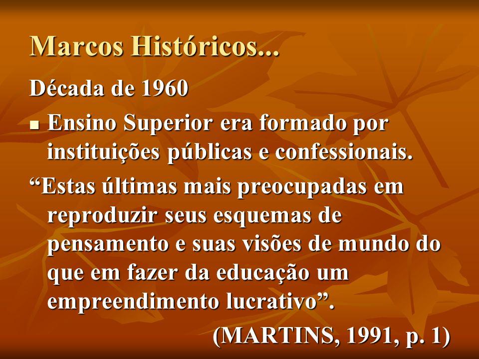 Marcos Históricos... Década de 1960