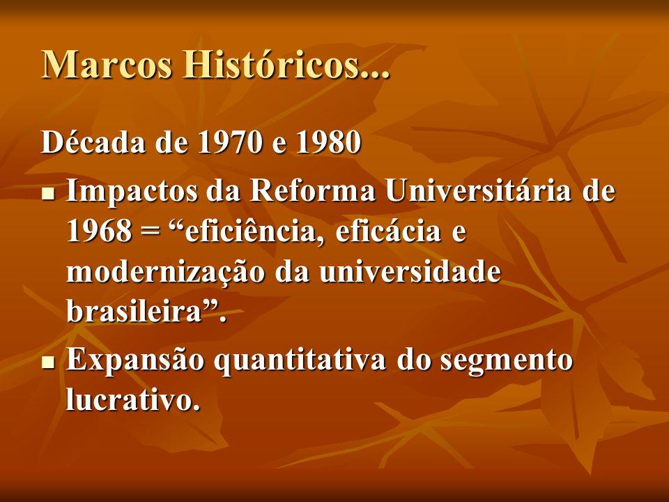 Marcos Históricos... Década de 1970 e 1980