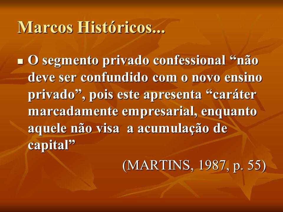 Marcos Históricos...