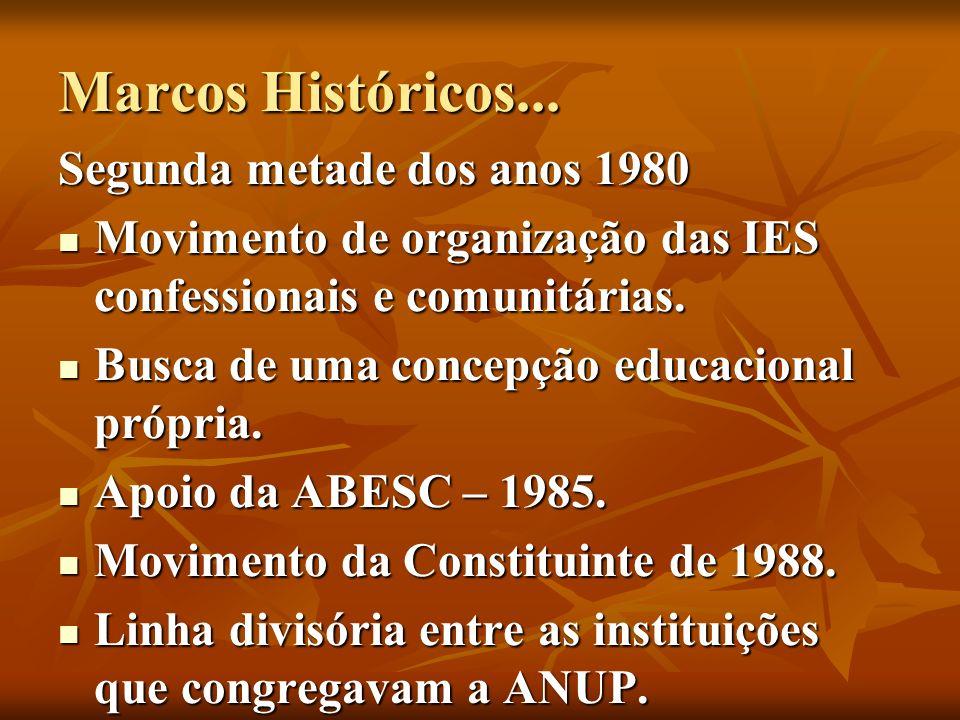 Marcos Históricos... Segunda metade dos anos 1980