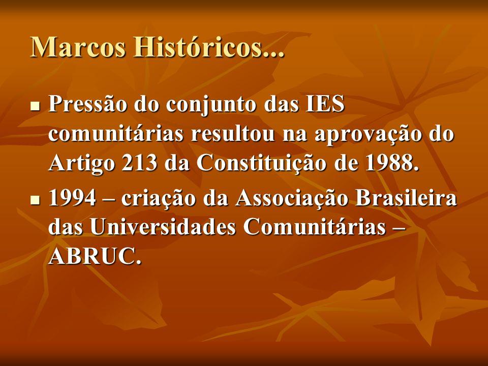 Marcos Históricos... Pressão do conjunto das IES comunitárias resultou na aprovação do Artigo 213 da Constituição de 1988.