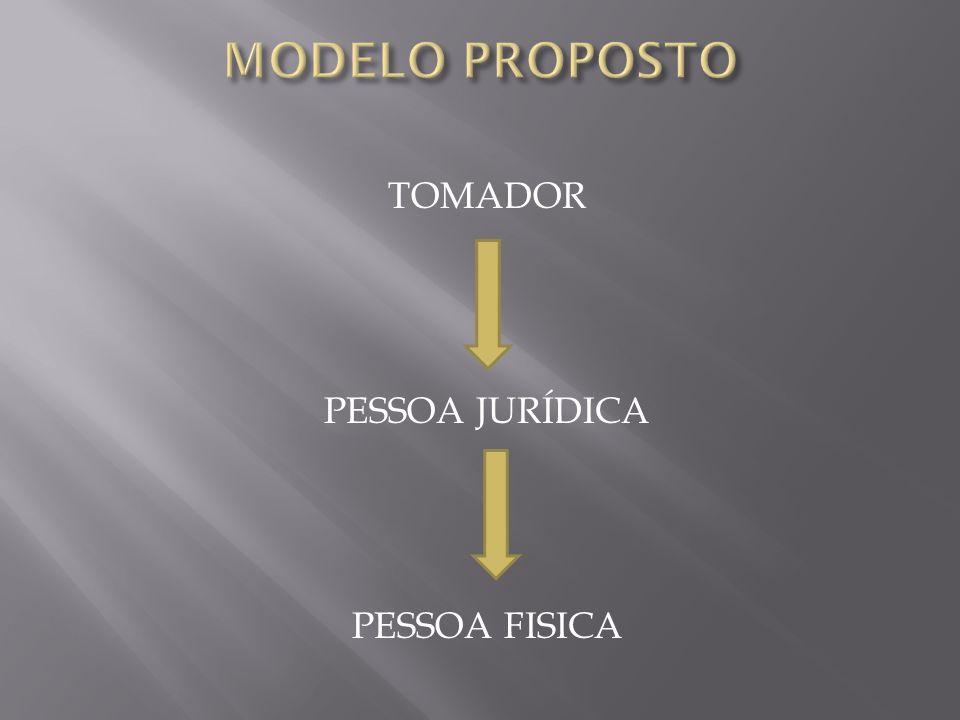 TOMADOR PESSOA JURÍDICA PESSOA FISICA