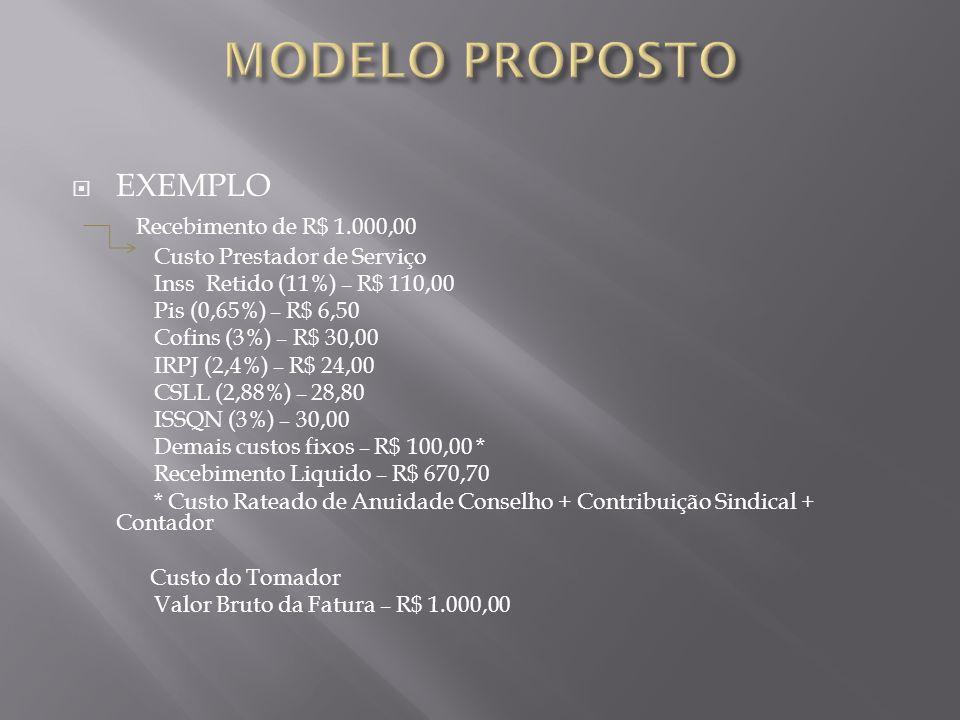 MODELO PROPOSTO EXEMPLO Recebimento de R$ 1.000,00