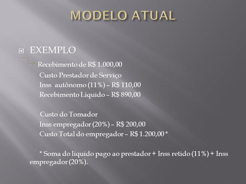 MODELO ATUAL EXEMPLO Recebimento de R$ 1.000,00