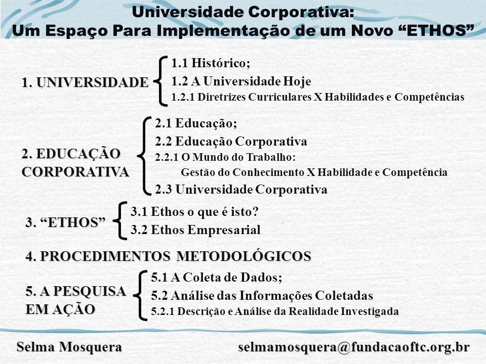 Universidade Corporativa: