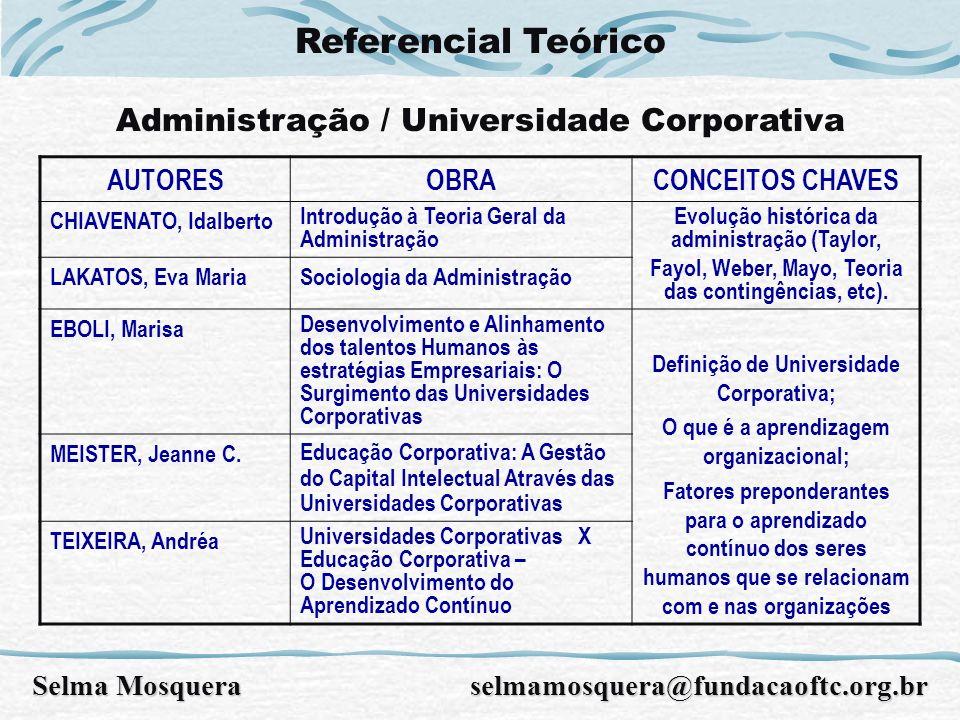 Referencial Teórico Administração / Universidade Corporativa AUTORES
