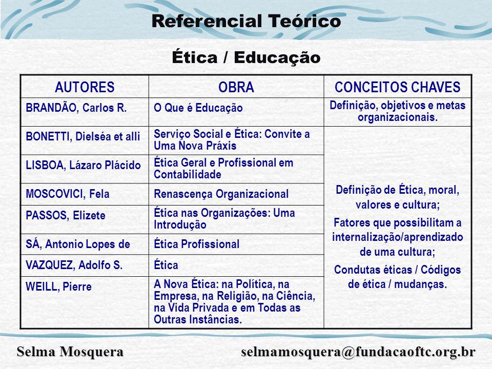 Referencial Teórico Ética / Educação AUTORES OBRA CONCEITOS CHAVES
