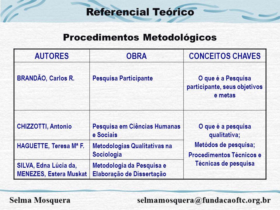 Referencial Teórico Procedimentos Metodológicos AUTORES OBRA